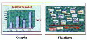 graphics and timelines image